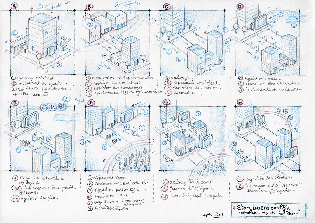 Animations Flash réseaux EMS Ltd - image Storyboard_b2b_diffusion on https://www.philippe-mignotte.fr
