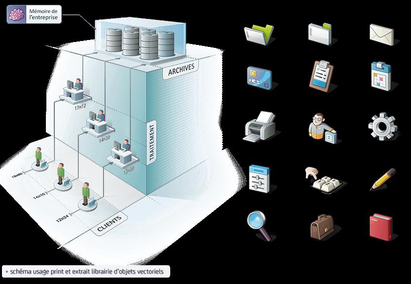 Identité graphique Netsoft Assur - image schema-illustre-et-librairie-elements-vectoriels-pour-icones-netsoft-assur on https://www.philippe-mignotte.fr